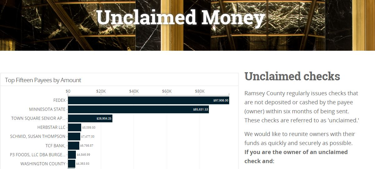 Open Ramsey County unclaimed money graph
