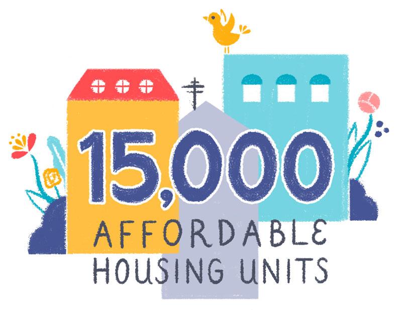15,000 affordable housing units illustration