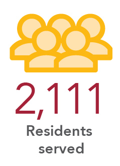 2,111 Residents Served