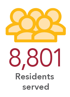 8,801 Residents served