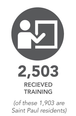 2,503 received training. (of these 1,903 are Saint Paul residents)