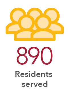 890 Residents served