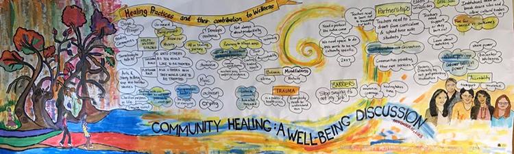 Community Healing Banner