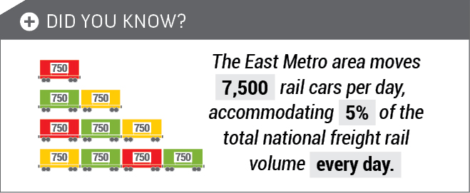 Graphic for east metro rail yard