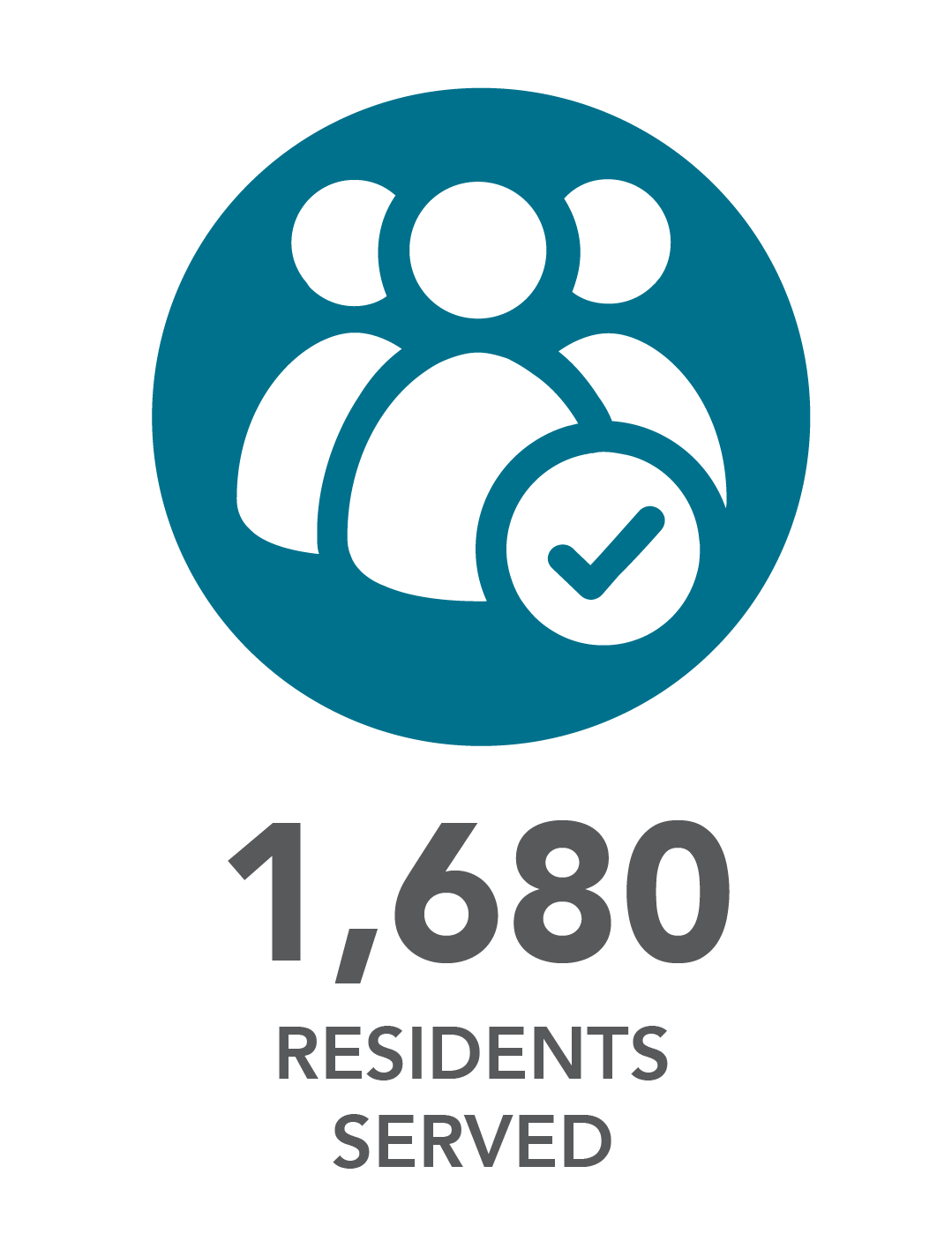 1680 residents served.