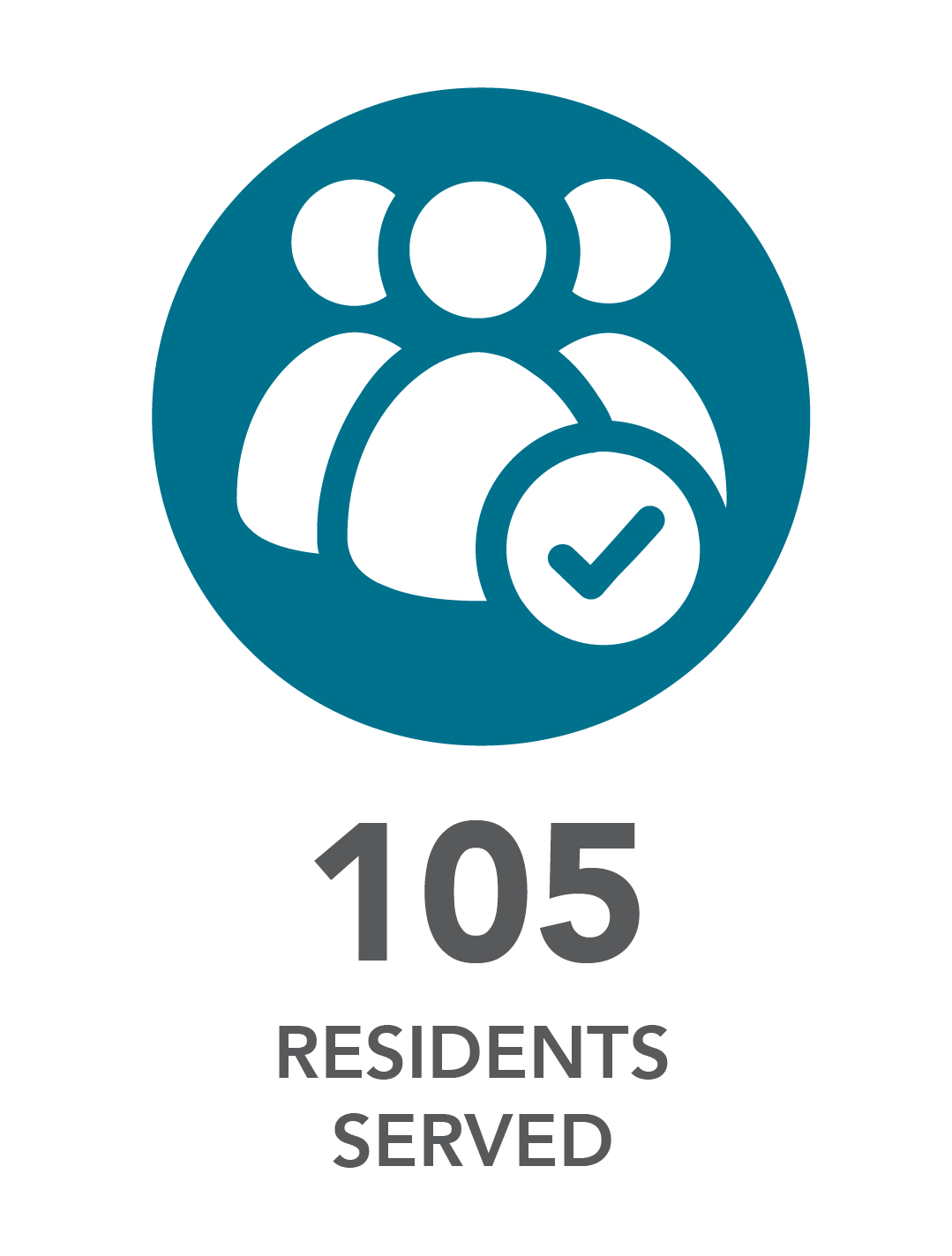 105 residents served.