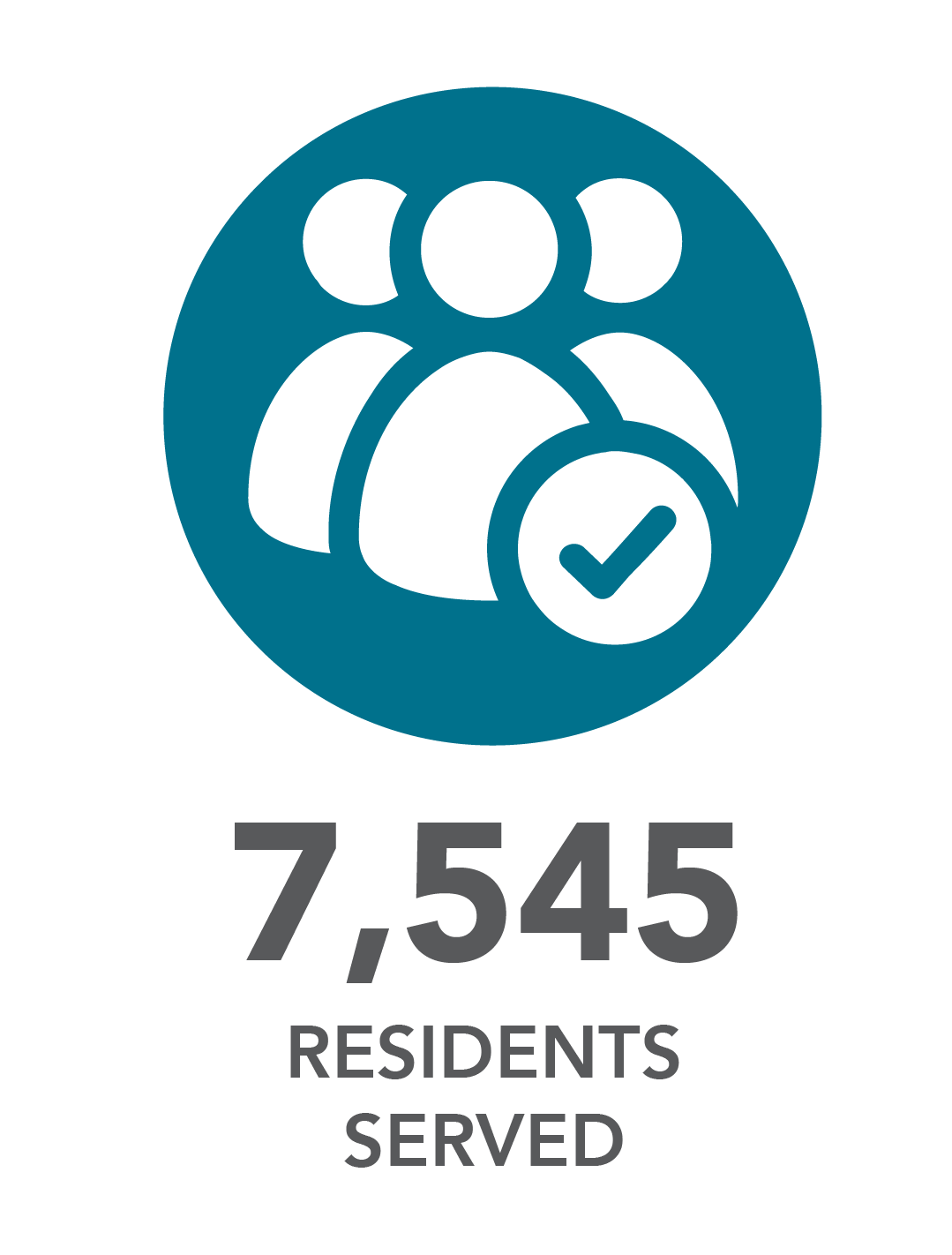 7,545 residents served.