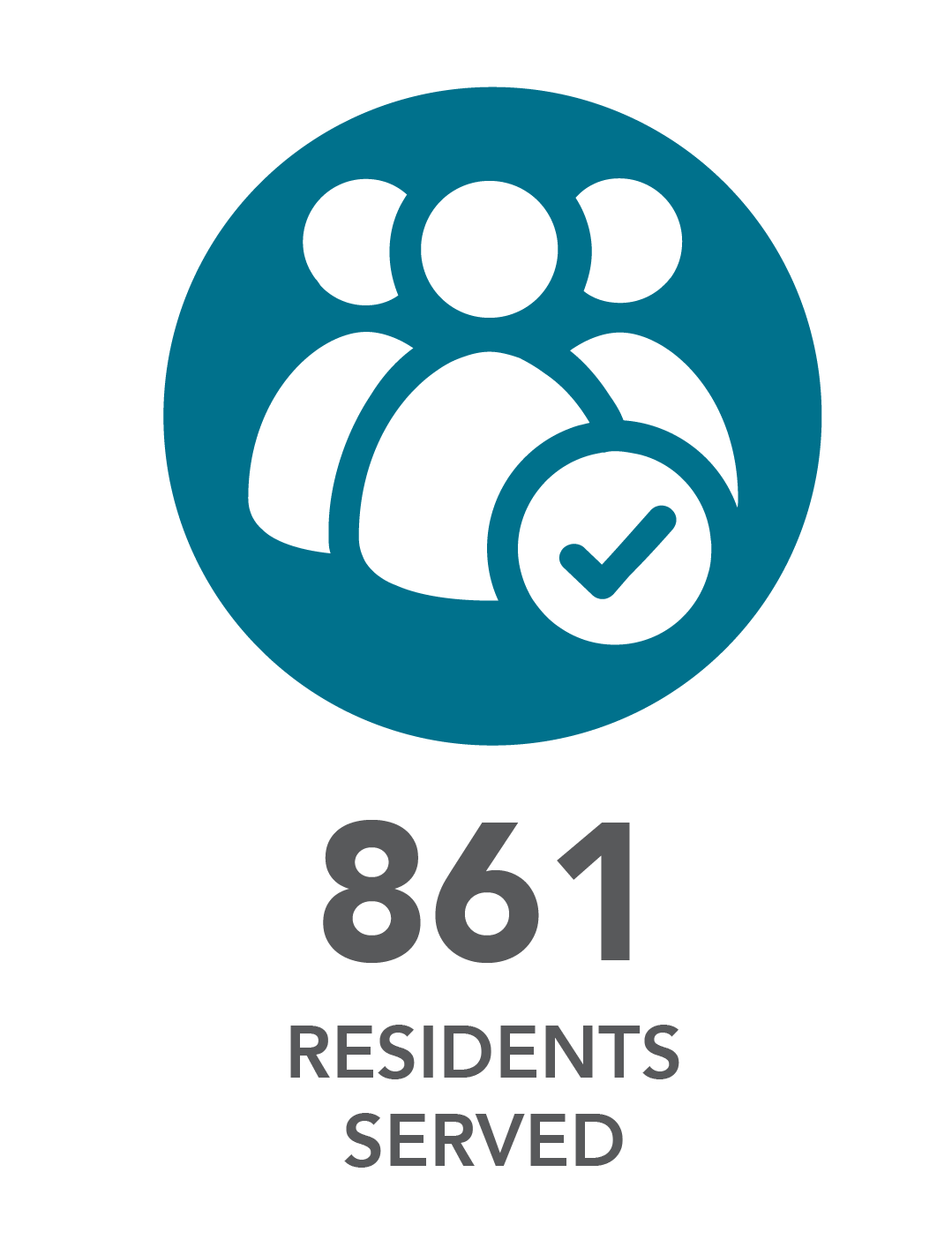861 residents served.